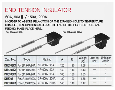 End Tension Insulator